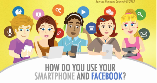 Infografia smartphones