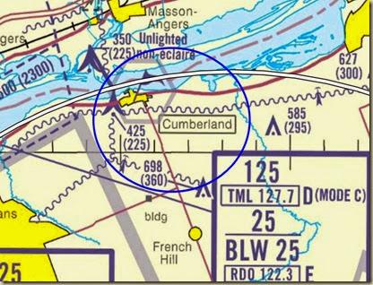 vta cumberland VFR point