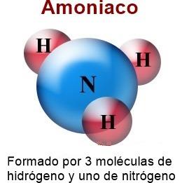 molecula de amoniaco