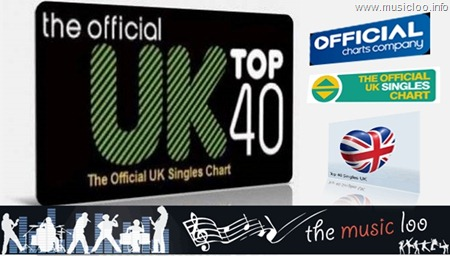 The Official UK Top 40 Singles Chart (14-08-2011)–P2P