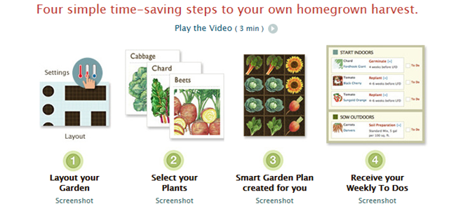 Smart Gardener Screen Shot