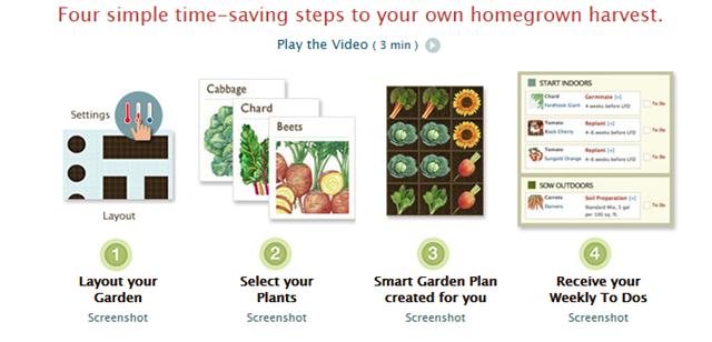 Smart Gardener Screen Shot