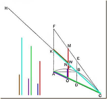 Archimedes.Method.P1.2.2.m