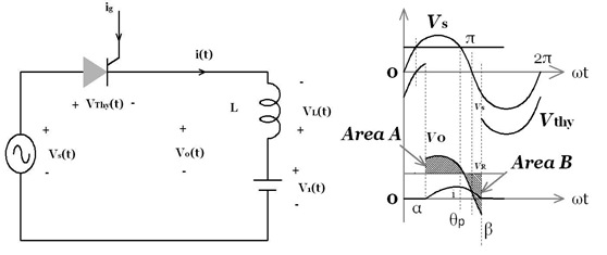 Single-phase, half-wave controlled rectifiers with Internal DC Voltage
