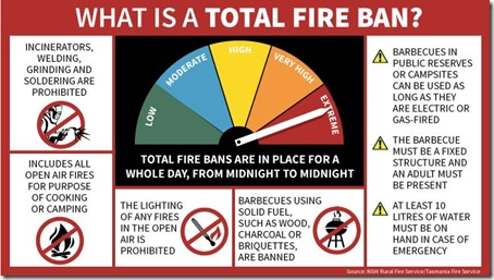 561967-total-fire-ban