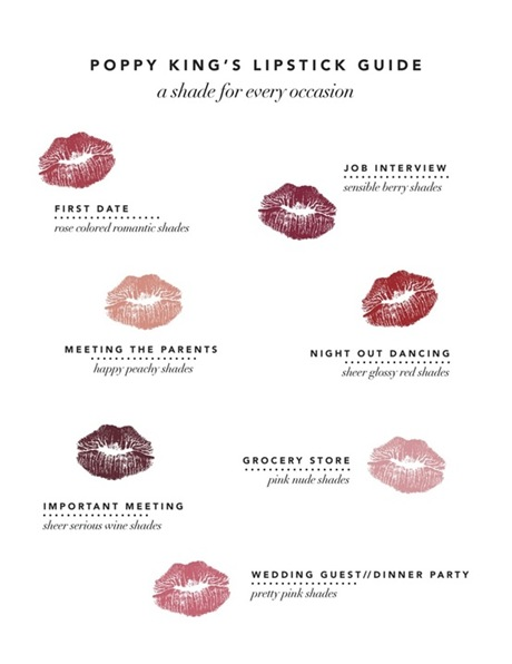Poppy King&#39;s Lipstick Guide