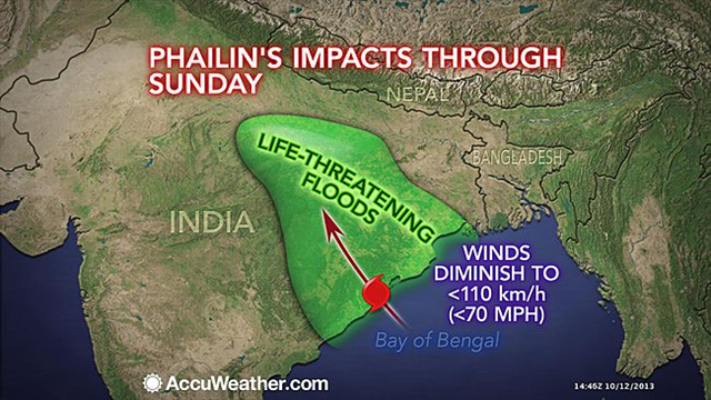 Storm track of Cyclone Phailin, 12 October 2013, showing a wide area of potentially life-threatening floods. Graphic: AccuWeather