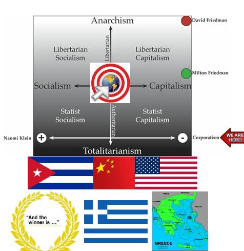 Ideology Map
