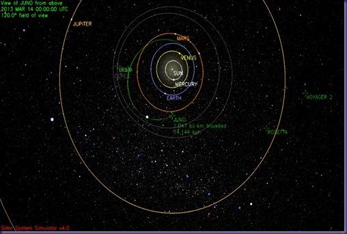 Juno position 3-14-13