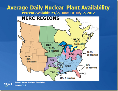 Us nuclear plants humming along during june 2012 heat wave image publicscrutiny Image collections