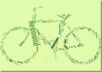 Redmond Wikipedia word cloud (click for larger image)
