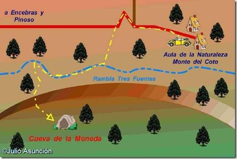 Croquis de localización de la Cueva de la Moneda - Pinoso