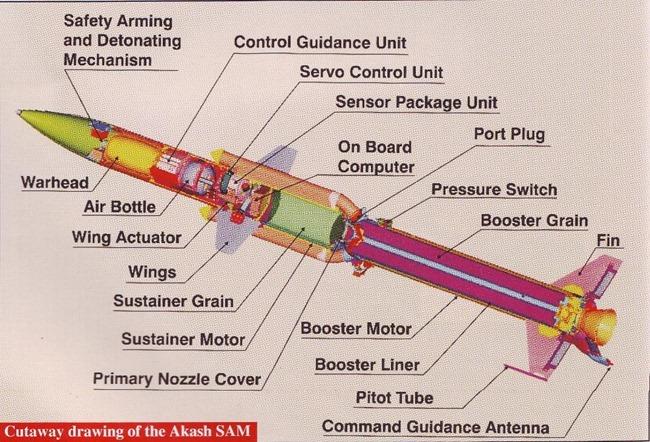 Akash-Missile-01