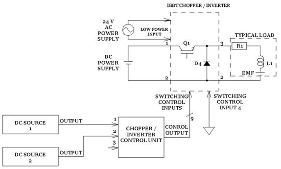 Buck chopper built using the IGBT Chopper / Inverter module
