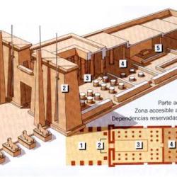 19bis - Esquema templo egipcio 2