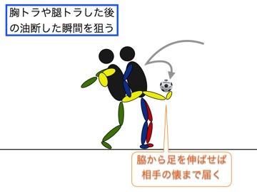 浮き球の処理上手いと下手 004