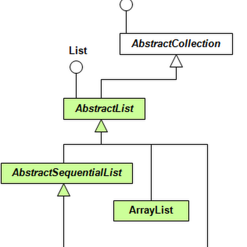 Java Collections: Vector Example