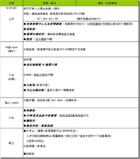 香港行程表-DAY2