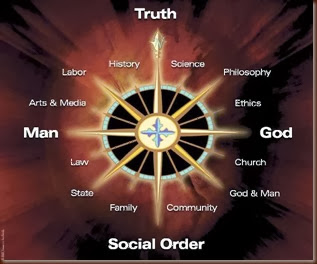 images_Truth-Project-Compass-Large