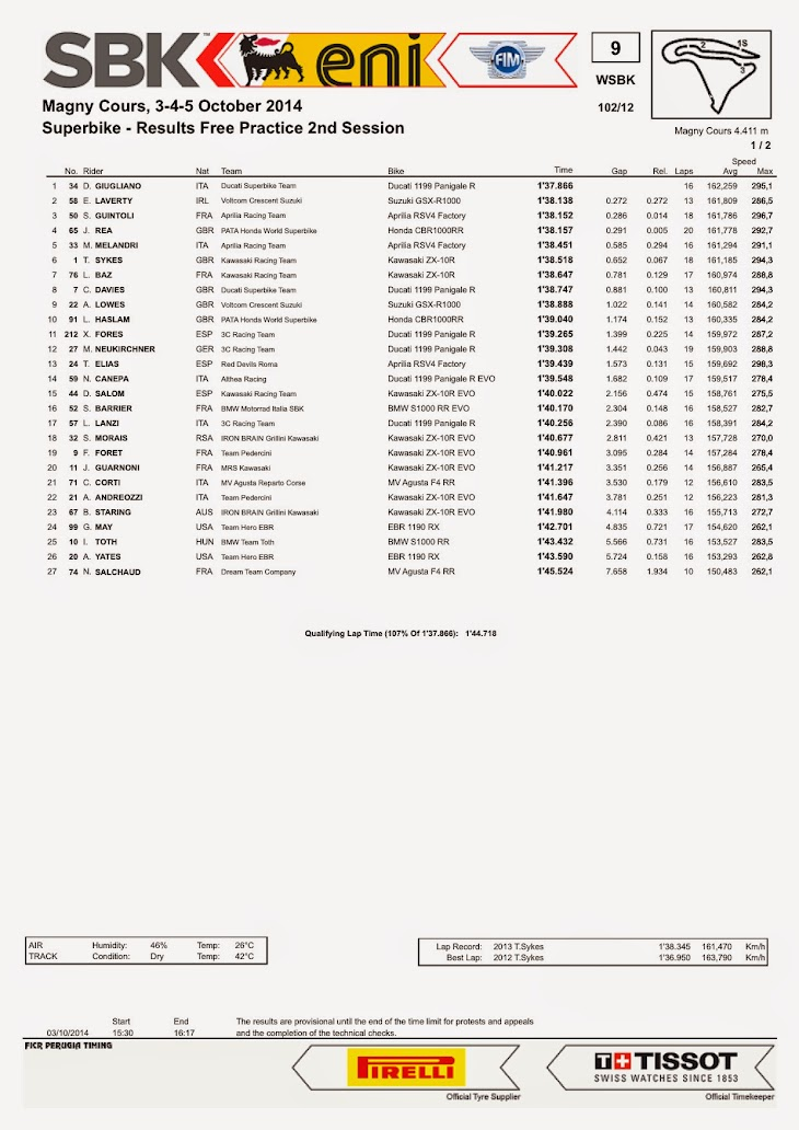 sbk-2014-magny-cours-fp2.jpg