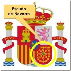 Escudo de Navarra en el escudo de España