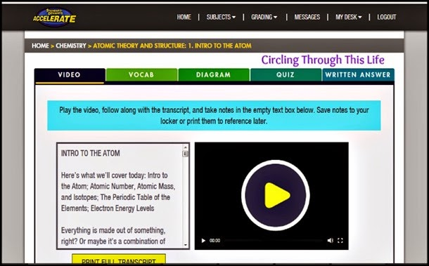 Teacher View of Video showing all the tabs ~ Standard Deviant Accelerate ~ Review at Circling Through This Life