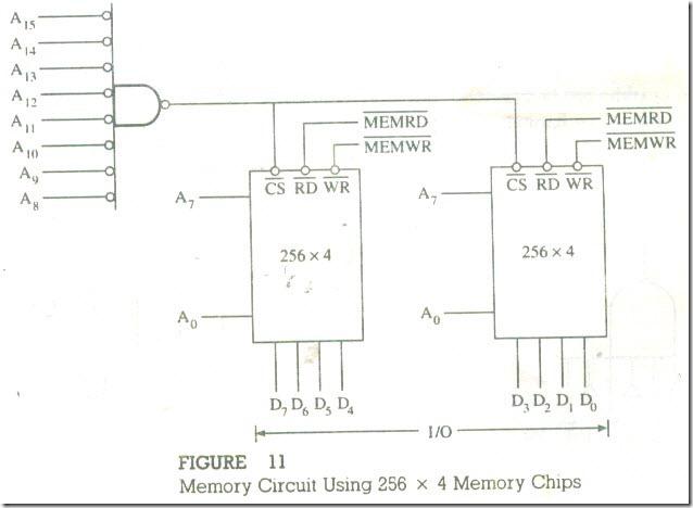 Memory Map-13_03