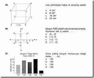 Download Soal Un Matematika Sd 2012 Mi Tarbiyatusy Syubban Kalimulyo