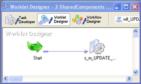 Informatica PowerCenter Worklet Designer