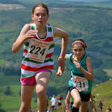 English Junior Uphill 2013 champs U18 & U12
