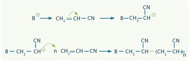 polimerizacion anionica 1