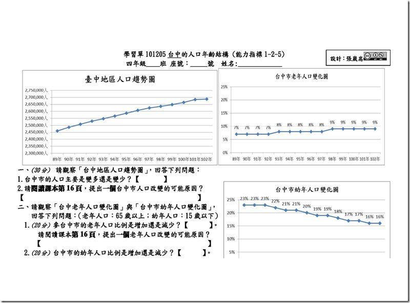 學習單101205台中的人口變化