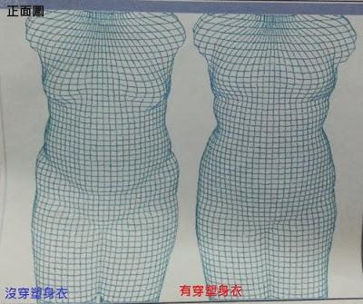 小嫚的三D採吋圖-正面.jpg