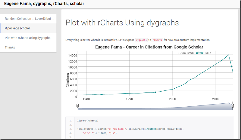 Combining Eugene Fama, rCharts, dygraphs, and scholar