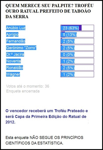 RESULTADO TABOÃO1
