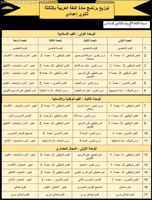توزيع مفردات برنامج اللغة العربية بالثالثة ثانوي إعدادي