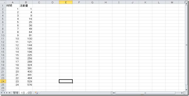 excel_graph_change_list_data1