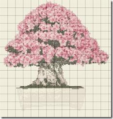 simbolo azalea