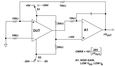 CMRR test circuit does not require precision resistors