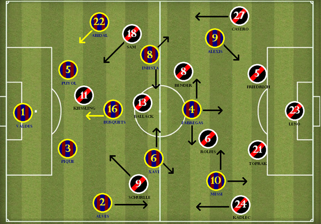 Barça x Leverkusen