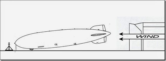 3-26-36 takeoff - Diagram 2