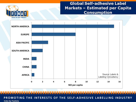 Global Self-adhesive Label Markets.  Estimated per capita consumption
