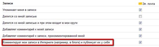 уведомления_гугл_плюс