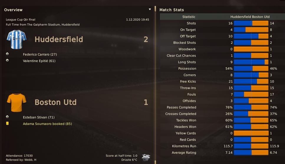 [League-cup-loss3.jpg]