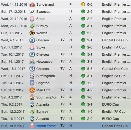 Arsenal series[4]