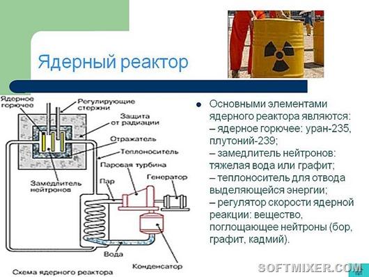 0005-005-JAdernyj-reaktor