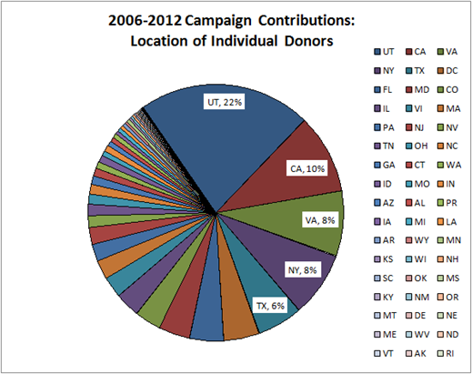 2006-2012 Campaign Contributions for Senator Hatch: Location of Individual Donors