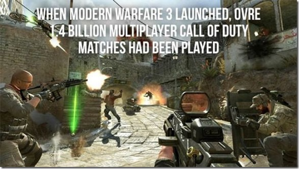 call-duty-facts-9