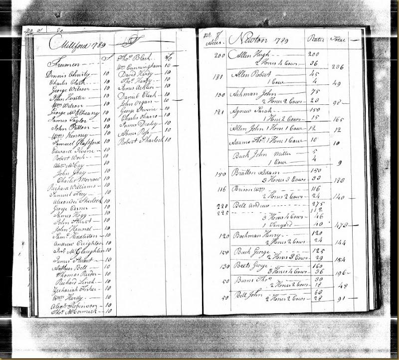 Pennsylvania, Tax and Exoneration, 1768-1801 pg 121