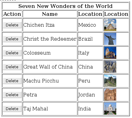 gkworldkerala seven new wonders of the world